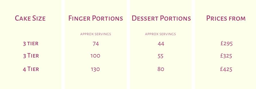 3-4-Tier-Wedding-Cake-Servings-2